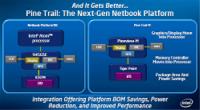 Atomová platforma Intel Pine Trail se blíží